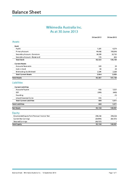 File:2012 vs 2013 Balance sheet.pdf